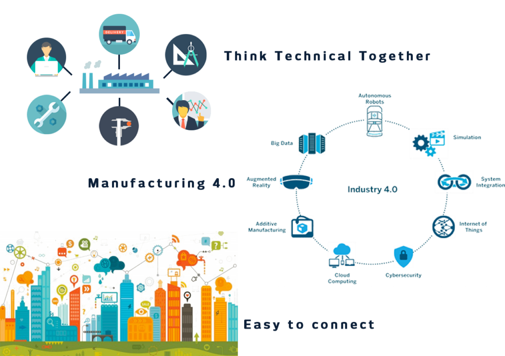 Think technical, Manufacturing 4.0, Easy to connect