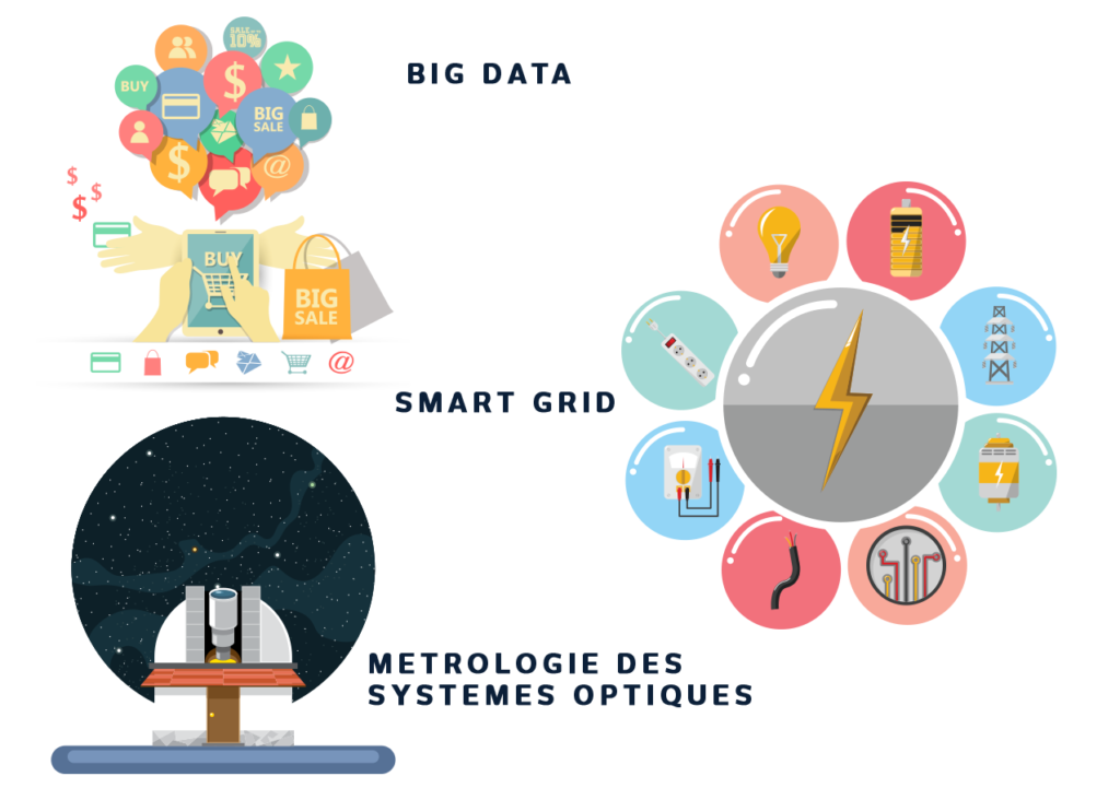 Big Data, Smart Grid, Metrologie
